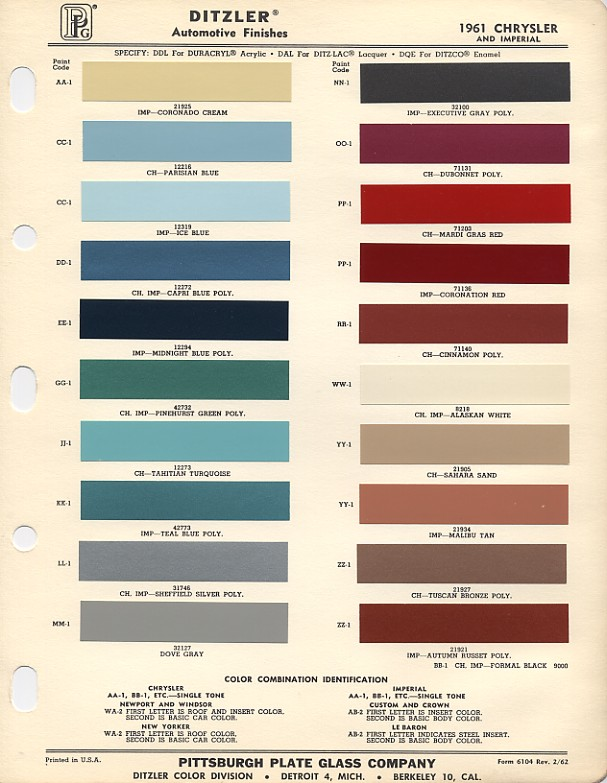 Chrysler Red Paint Codes